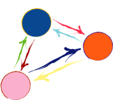 Systeemtherapie en systemisch coachen